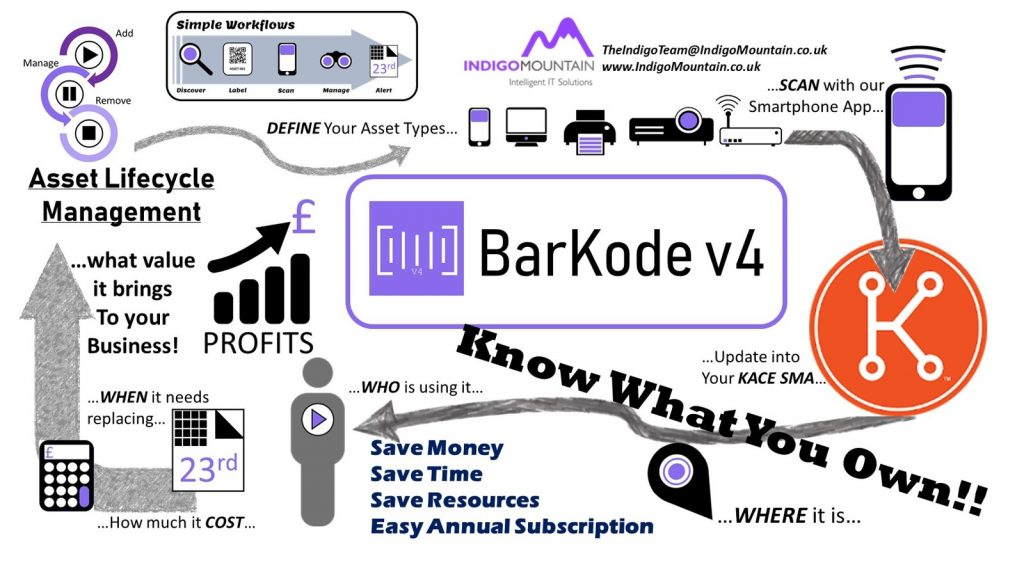 BarKode Infographic